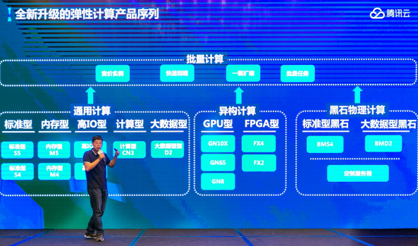 腾讯云VStation单集群内调度量突破十万 弹性计算产品性能提升30%