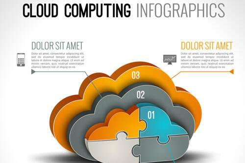 高盛上调阿里云估值至1238亿美元