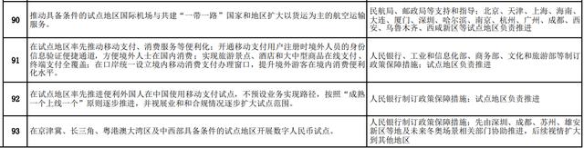 图源:中华人民共和国商务部