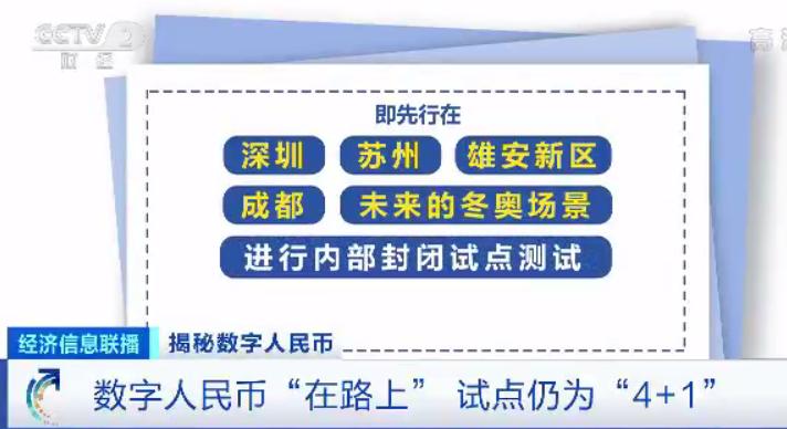 """""""4+1""""试点为深圳、苏州、雄安新区、成都,以及未来的冬奥场景。"""