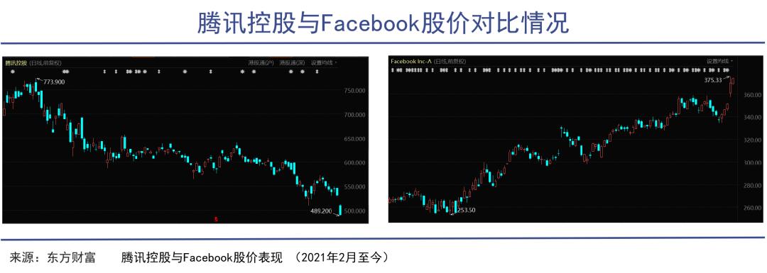 """中国互联网巨头遭遇国际资本的""""双标""""待遇"""