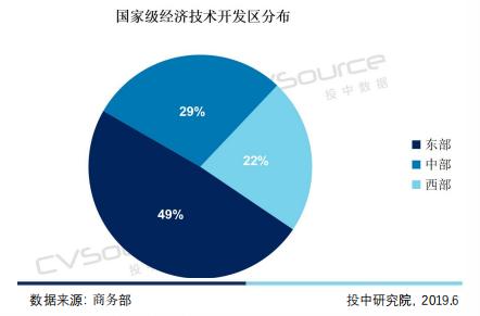 国家级经济技术开发区分布.png